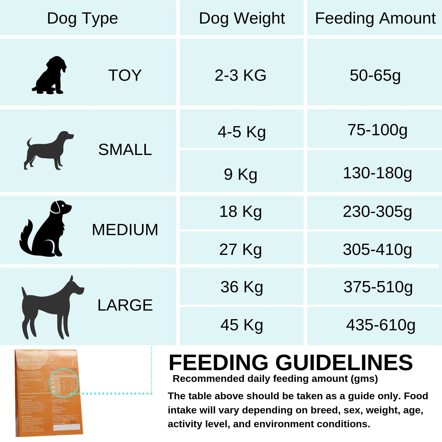 Fresh For Paws Chicken Stew Dog Food Feeding Guide