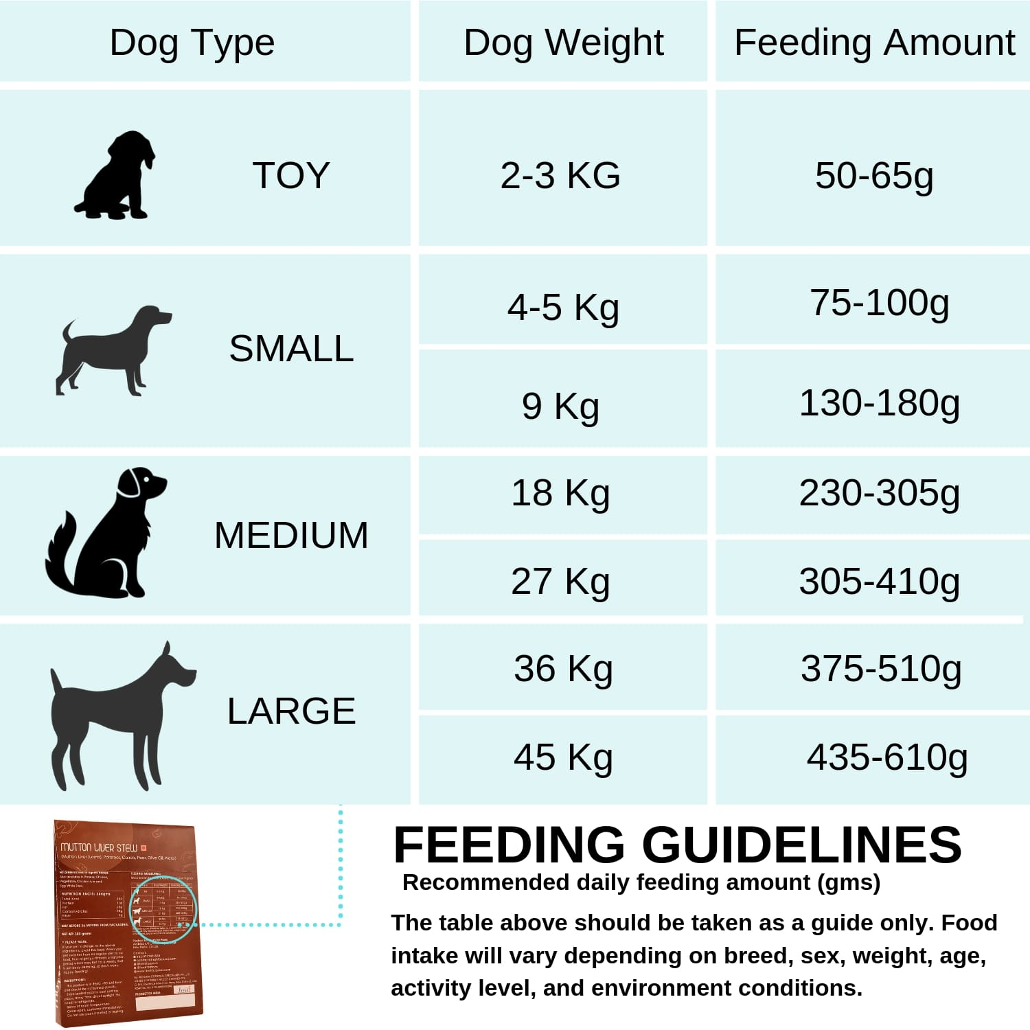 Fresh For Paws Mutton Liver Stew Dog Food Feeding Guide
