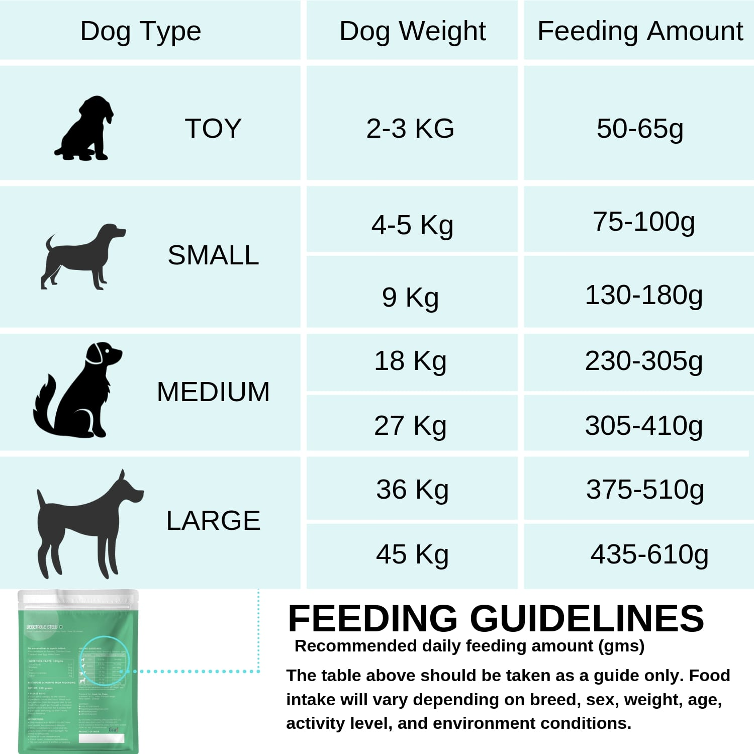 Fresh for Paws Vegetable Stew Dog Food Feeding Guide